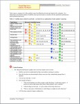 Usability Test Report Sample Page