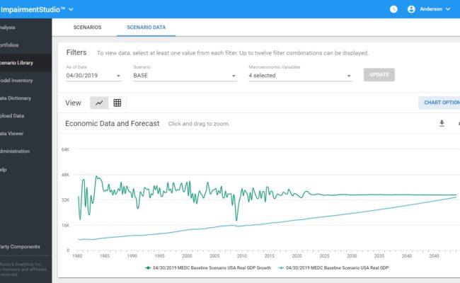IS_Scenario-Data-Chart
